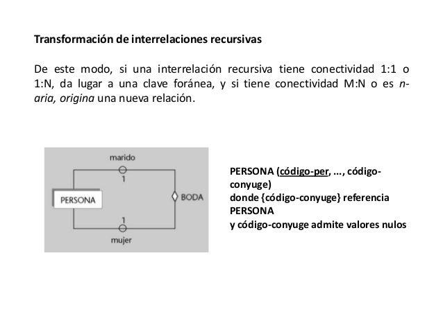 Transformación de interrelaciones recursivas De este modo, si una interrelación recursiva tiene conectividad 1:1 o 1:N, da...
