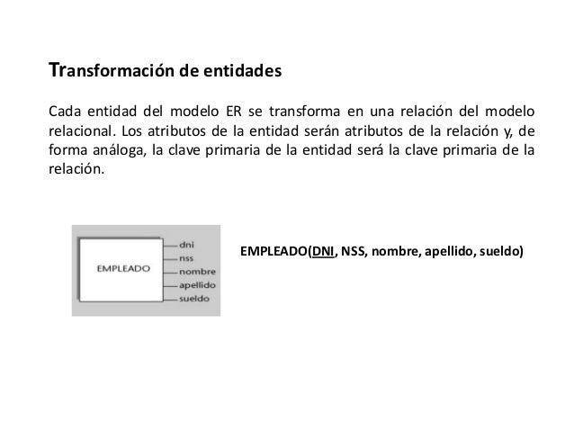 Transformación de entidades Cada entidad del modelo ER se transforma en una relación del modelo relacional. Los atributos ...