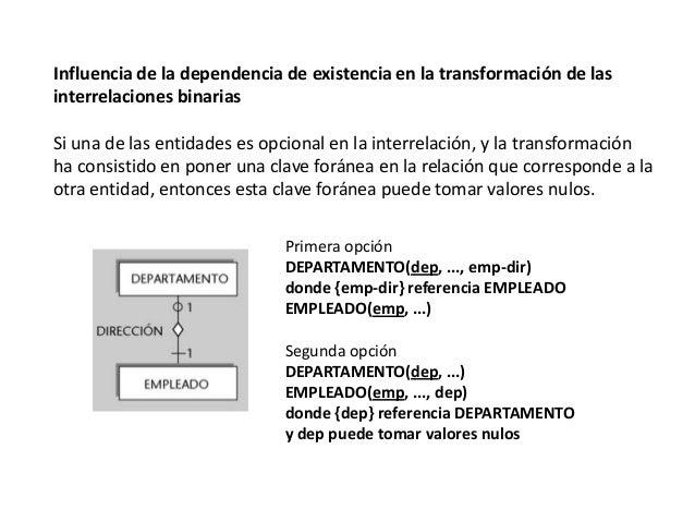 Influencia de la dependencia de existencia en la transformación de las interrelaciones binarias Si una de las entidades es...