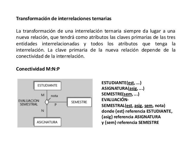 Transformación de interrelaciones ternarias La transformación de una interrelación ternaria siempre da lugar a una nueva r...