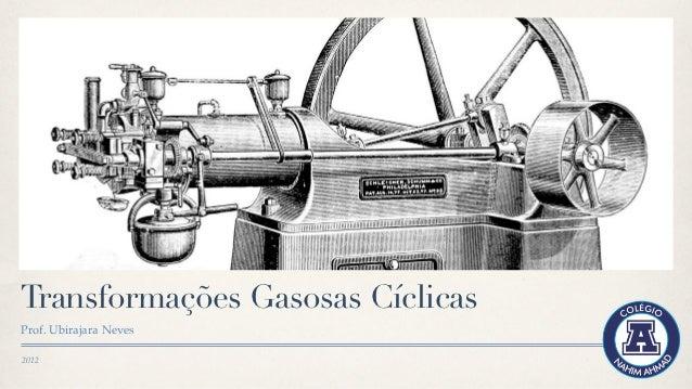 Transformações Gasosas CíclicasProf. Ubirajara Neves2012