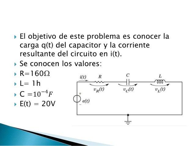 Circuito Rlc : Modelo circuitos rlc