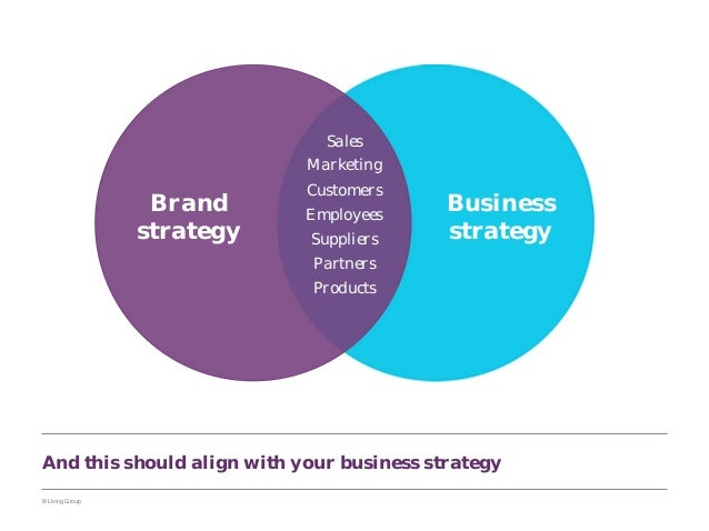 Why Strategy Is Important In Business