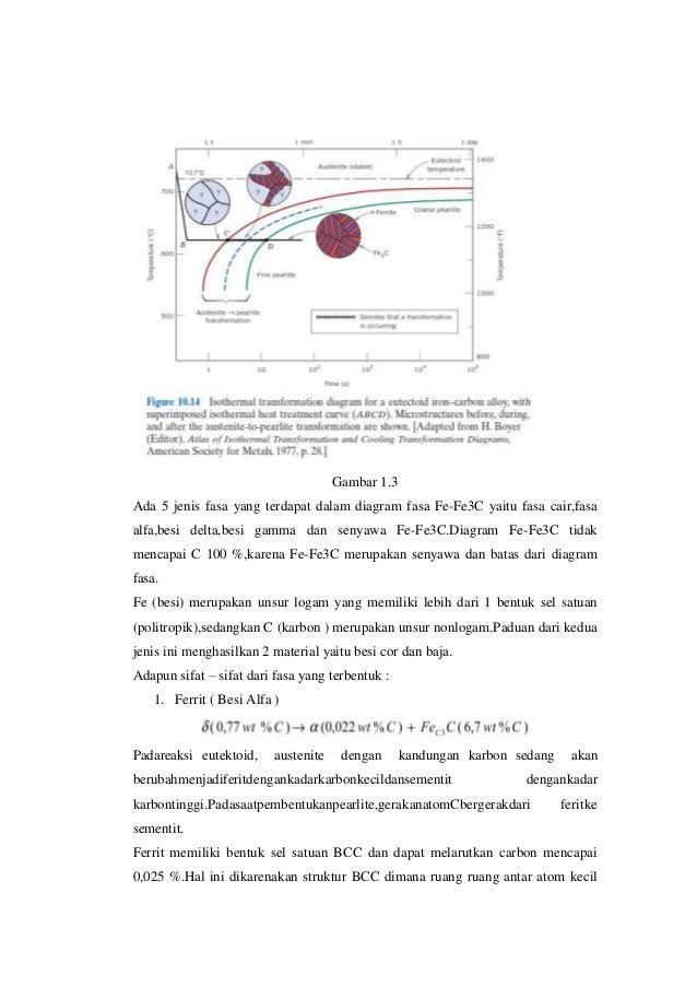 Transformasi fasa tersebut mengahasilkan diagram 5 ccuart Choice Image