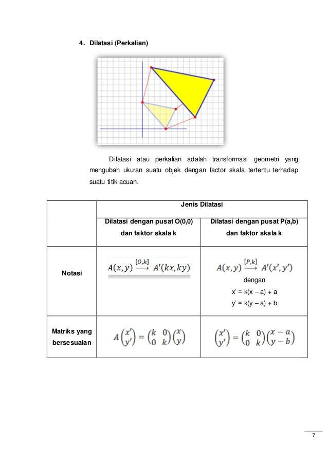 7 4. Dilatasi (Perkalian) Dilatasi atau perkalian adalah transformasi geometri yang mengubah ukuran suatu objek dengan fac...