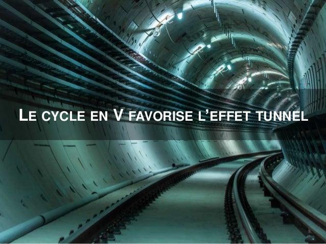 LE CYCLE EN V FAVORISE L'EFFET TUNNEL