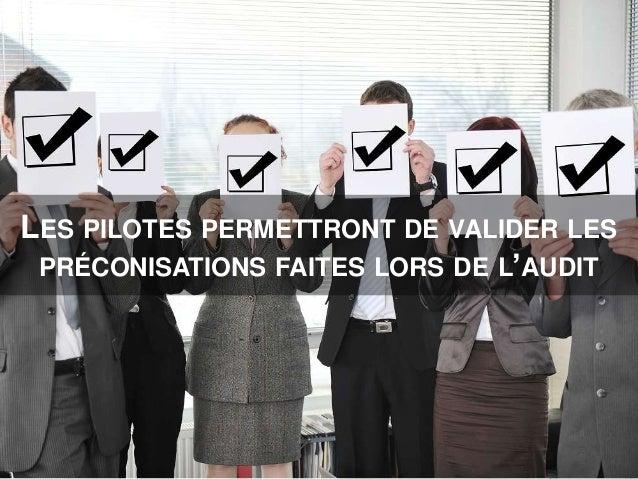LES PILOTES PERMETTRONT DE VALIDER LES PRÉCONISATIONS FAITES LORS DE L'AUDIT
