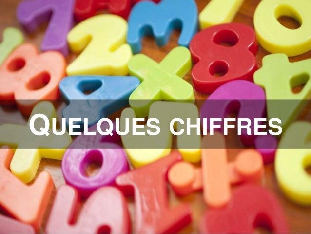 QUELQUES CHIFFRES