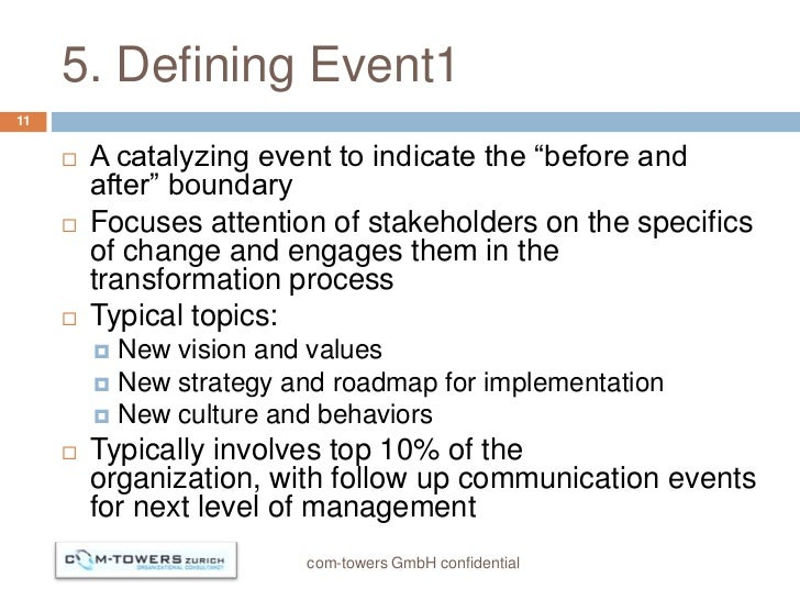 """5. Defining Event111        A catalyzing event to indicate the """"before and         after"""" boundary        Focuses attent..."""