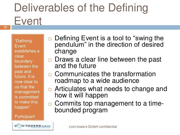 """Deliverables of the Defining12     Event     """"Defining          Defining Event is a tool to """"swing the     Event         ..."""