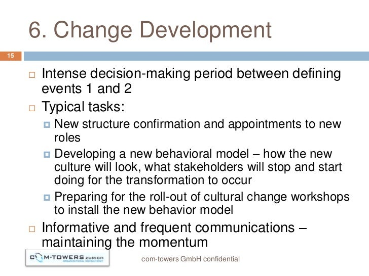 6. Change Development15        Intense decision-making period between defining         events 1 and 2        Typical tas...