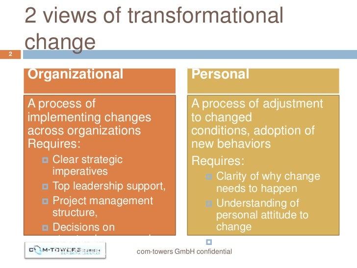 Transformational Change Management En Slide 2