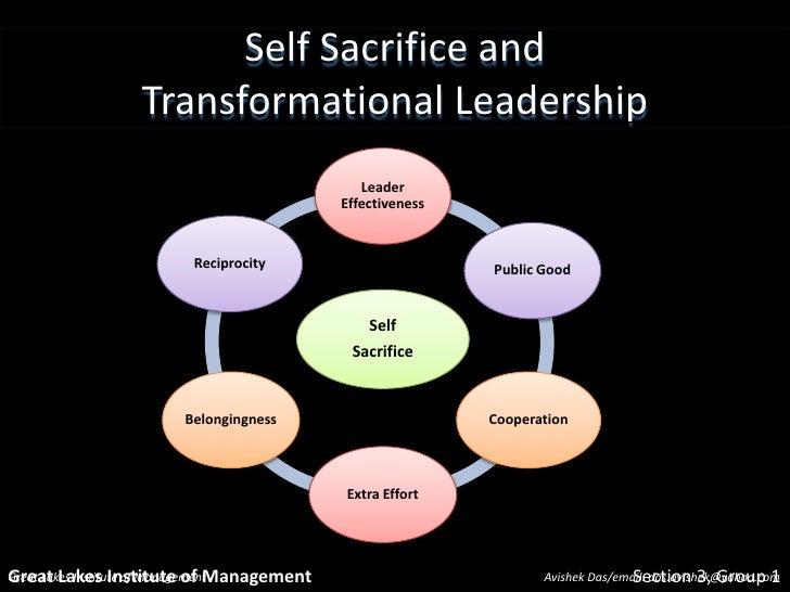 Ministry Identification & Leadership