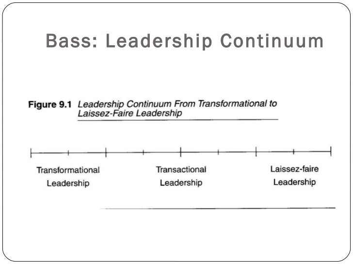 transformational and level 5 leadership 793 hypothesis 1: relationships derived from transformational leadership the- ory (five previously stated expectations) will hold at the individual level of analysis that is, they are based on individual differences although three studies (avolio & yammarino, 1990 avolio et al 1991 yammarino & bass, 1990) provide direct.