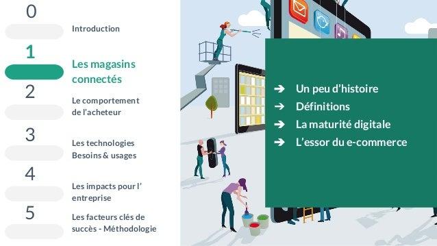 28 mai 2015 #MBAMCI #geekTonStore 10 Introduction 0 Les magasins connectés 1 Le comportement de l'acheteur Les technologie...