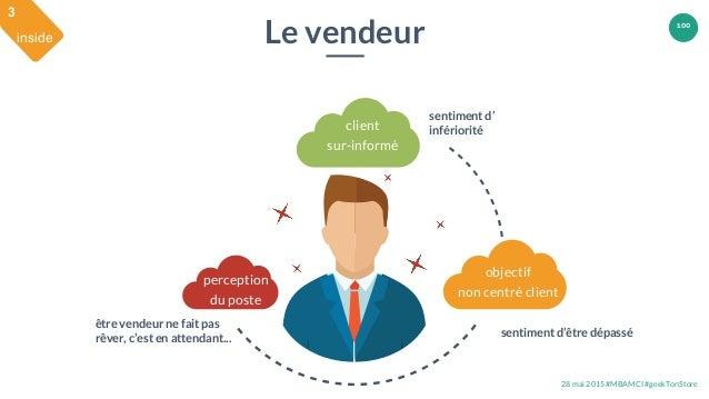 28 mai 2015 #MBAMCI #geekTonStore 100 client sur-informé objectif non centré client perception du poste Le vendeurinside s...