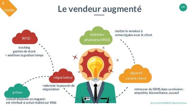 28 mai 2015 #MBAMCI #geekTonStore 102 Le vendeur augmentéinside tablette/ phablette/IPOD objectif centré clientnégociateur...