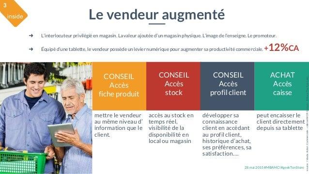 28 mai 2015 #MBAMCI #geekTonStore CONSEIL Accès fiche produit CONSEIL Accès stock CONSEIL Accès profil client ➜ L'interloc...