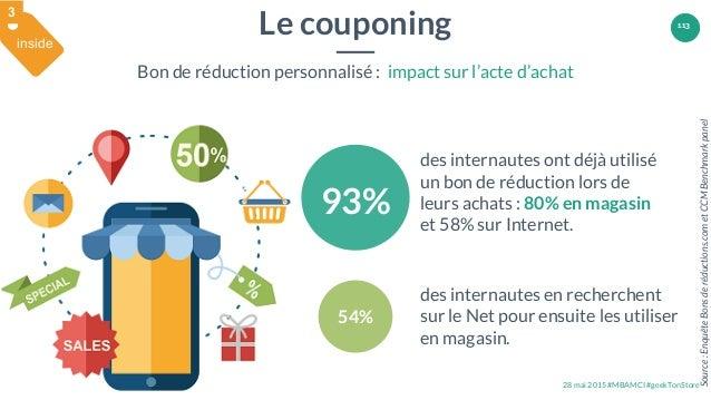 28 mai 2015 #MBAMCI #geekTonStore 113 54% 93% des internautes ont déjà utilisé un bon de réduction lors de leurs achats : ...