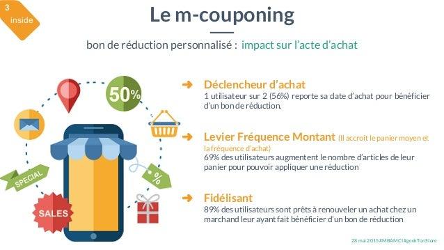 28 mai 2015 #MBAMCI #geekTonStore inside 3 ➜ Déclencheur d'achat 1 utilisateur sur 2 (56%) reporte sa date d'achat pour bé...