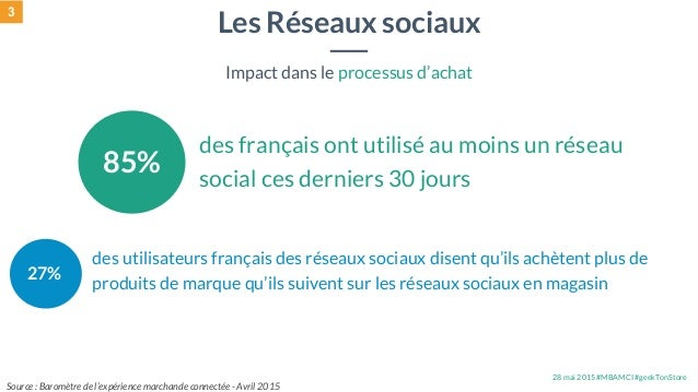 28 mai 2015 #MBAMCI #geekTonStore des utilisateurs français des réseaux sociaux disent qu'ils achètent plus de produits de...