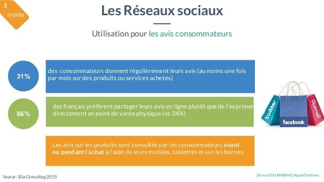 28 mai 2015 #MBAMCI #geekTonStore Source : Elia Consulting 2015 des français préfèrent partager leurs avis en ligne plutôt...