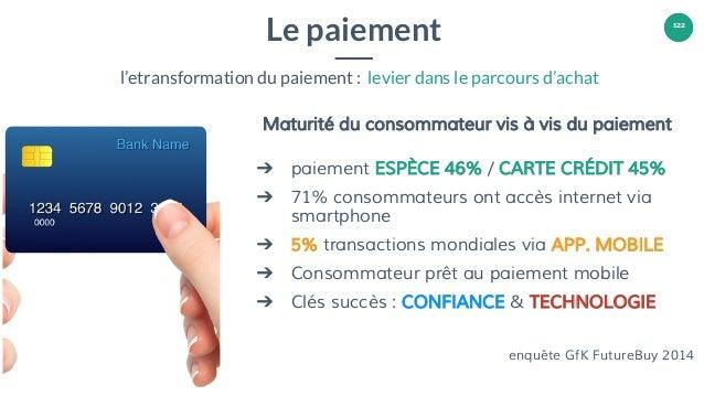 122122 Maturité du consommateur vis à vis du paiement ➔ paiement ESPÈCE 46% / CARTE CRÉDIT 45% ➔ 71% consommateurs ont acc...