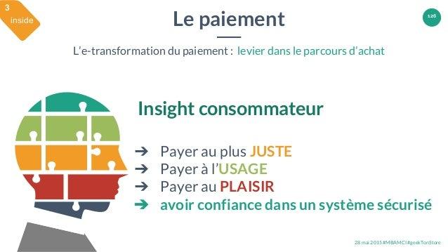 28 mai 2015 #MBAMCI #geekTonStore 126 Insight consommateur ➔ Payer au plus JUSTE ➔ Payer à l'USAGE ➔ Payer au PLAISIR ➔ av...