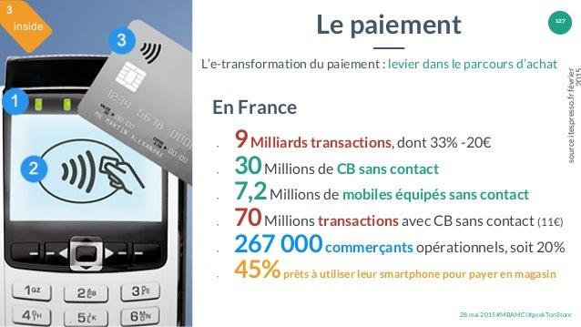 28 mai 2015 #MBAMCI #geekTonStore 127 En France • 9Milliards transactions, dont 33% -20€ • 30Millions de CB sans contact •...