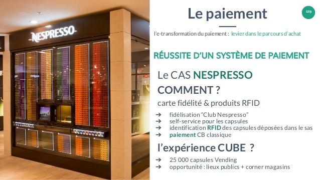 129129 l'e-transformation du paiement : levier dans le parcours d'achat Le CAS NESPRESSO COMMENT ? carte fidélité & produi...