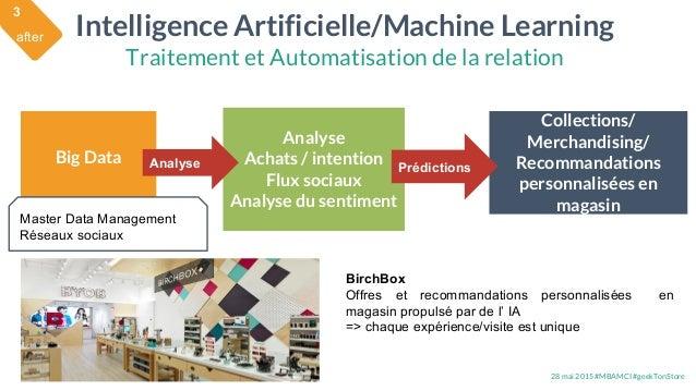 28 mai 2015 #MBAMCI #geekTonStore after Intelligence Artificielle/Machine Learning Traitement et Automatisation de la rela...
