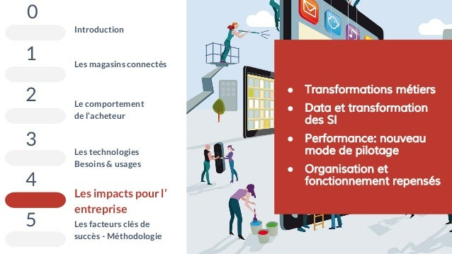 28 mai 2015 #MBAMCI #geekTonStore 143 Introduction 0 Les magasins connectés 1 Le comportement de l'acheteur Les technologi...