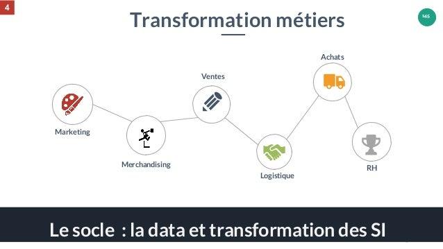 28 mai 2015 #MBAMCI #geekTonStore 145 Ventes Marketing Merchandising Logistique Achats Le socle : la data et transformatio...
