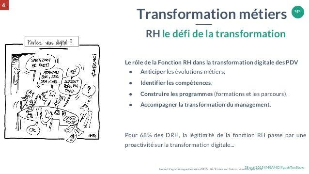 28 mai 2015 #MBAMCI #geekTonStore 151 Le rôle de la Fonction RH dans la transformation digitale des PDV ● Anticiper les év...