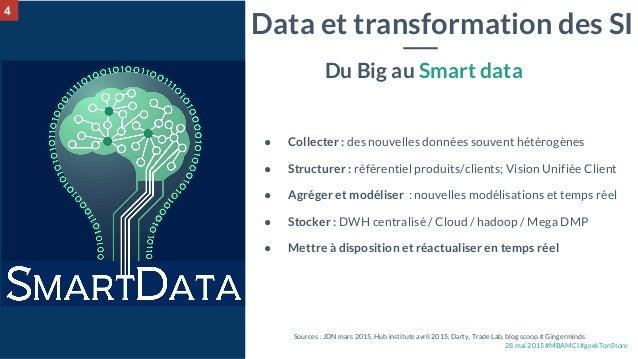 28 mai 2015 #MBAMCI #geekTonStore ● Collecter : des nouvelles données souvent hétérogènes ● Structurer : référentiel produ...
