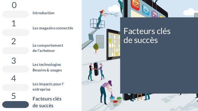 28 mai 2015 #MBAMCI #geekTonStore 159 Introduction 0 Les magasins connectés 1 Le comportement de l'acheteur Les technologi...