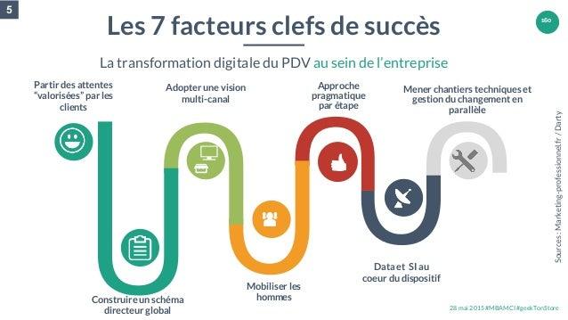 28 mai 2015 #MBAMCI #geekTonStore 160 Les 7 facteurs clefs de succès La transformation digitale du PDV au sein de l'entrep...