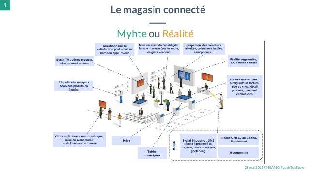 28 mai 2015 #MBAMCI #geekTonStore Le magasin connecté 1 Myhte ou Réalité
