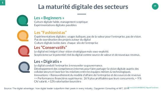 28 mai 2015 #MBAMCI #geekTonStore 26 Les « Beginners » Culture digitale faible, management sceptique Expérimentations digi...