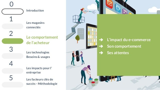 28 mai 2015 #MBAMCI #geekTonStore 28 Introduction 0 Les magasins connectés 1 Le comportement de l'acheteur Les technologie...