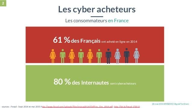 28 mai 2015 #MBAMCI #geekTonStore Les cyber acheteurs Les consommateurs en France 61 %des Français ont acheté en ligne en ...
