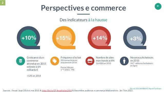 28 mai 2015 #MBAMCI #geekTonStore 30 Croissance du e- commerce attendue en 2015 estimée à 64 milliards € +12% en 2014 Fréq...
