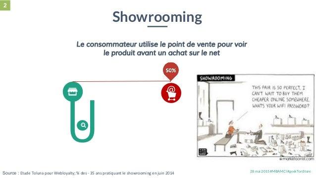 28 mai 2015 #MBAMCI #geekTonStore Le consommateur utilise le point de vente pour voir le produit avant un achat sur le net...