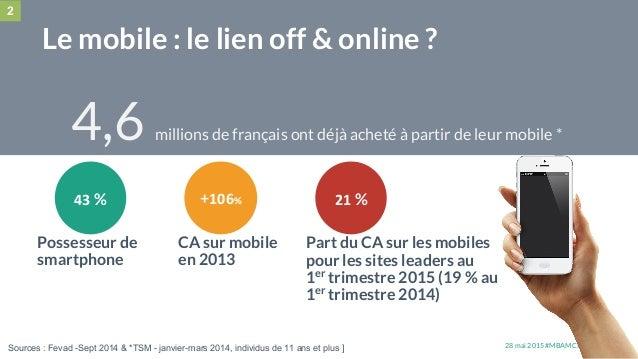 28 mai 2015 #MBAMCI #geekTonStore Possesseur de smartphone CA sur mobile en 2013 4,6 millions de français ont déjà acheté ...