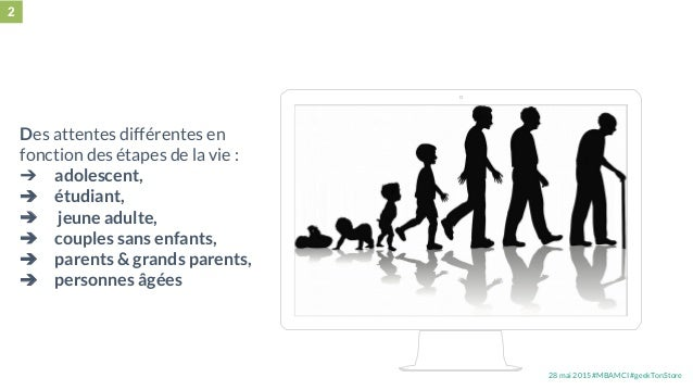 28 mai 2015 #MBAMCI #geekTonStore Des attentes différentes en fonction des étapes de la vie : ➔ adolescent, ➔ étudiant, ➔ ...