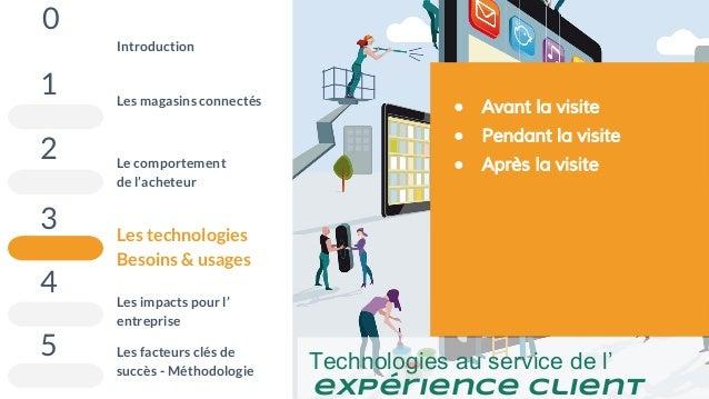 28 mai 2015 #MBAMCI #geekTonStore 54 Introduction 0 Les magasins connectés 1 Le comportement de l'acheteur Les technologie...