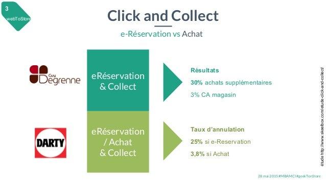 28 mai 2015 #MBAMCI #geekTonStore eRéservation & Collect eRéservation / Achat & Collect Click and Collect Résultats 30% ac...