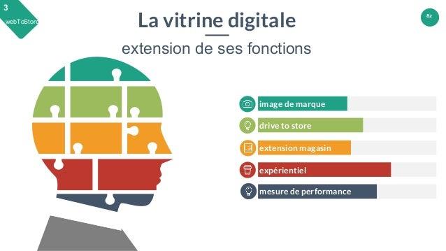 82 extension magasin expérientiel drive to store image de marque mesure de performance La vitrine digitale extension de se...