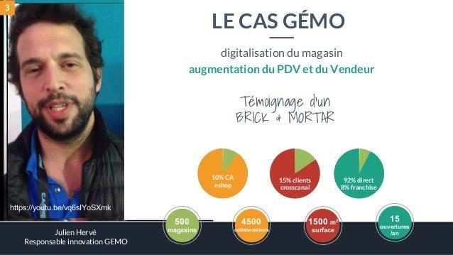 28 mai 2015 #MBAMCI #geekTonStore Témoignage d'un BRICK & MORTAR LE CAS GÉMO digitalisation du magasin augmentation du PDV...