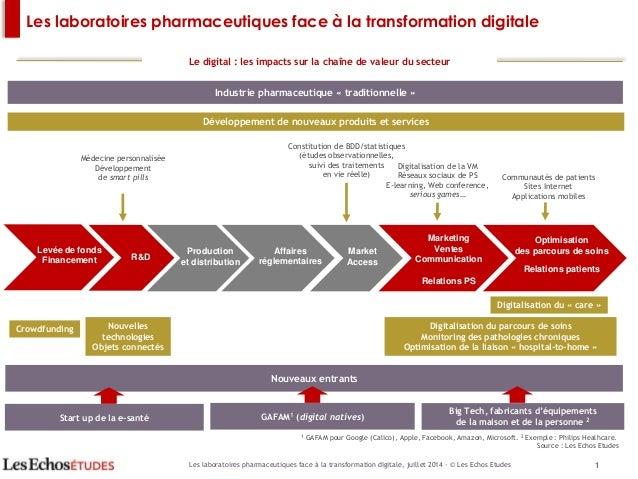 Les laboratoires pharmaceutiques face à la transformation digitale  Le digital : les impacts sur la chaîne de valeur du se...
